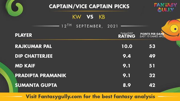 Top Fantasy Predictions for KW vs KB: कप्तान और उपकप्तान