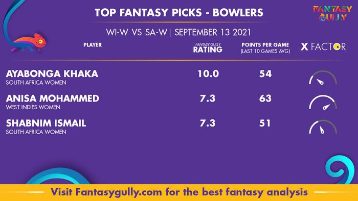 Top Fantasy Predictions for WI-W vs SA-W: गेंदबाज