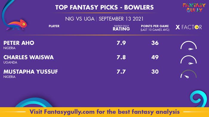Top Fantasy Predictions for NIG vs UGA: गेंदबाज
