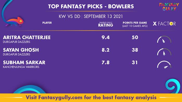 Top Fantasy Predictions for KW vs DD: गेंदबाज