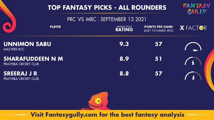 Top Fantasy Predictions for PRC vs MRC: ऑल राउंडर