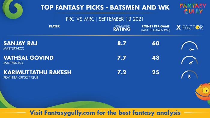 Top Fantasy Predictions for PRC vs MRC: बल्लेबाज और विकेटकीपर