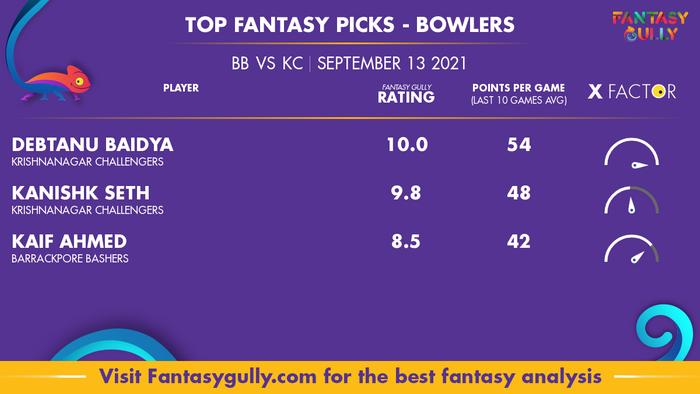 Top Fantasy Predictions for BB vs KC: गेंदबाज