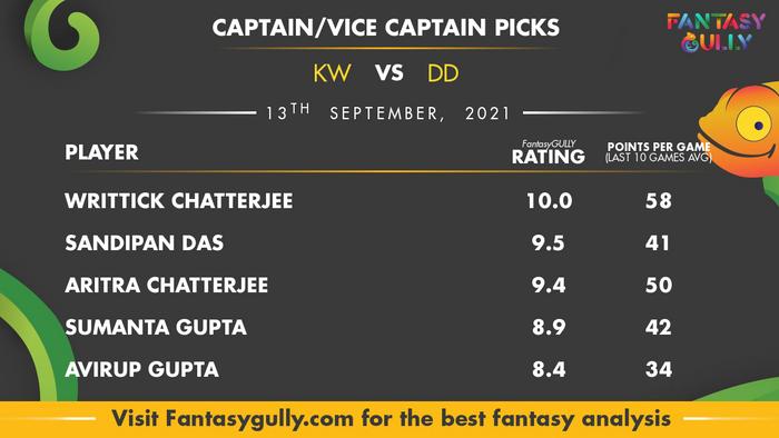 Top Fantasy Predictions for KW vs DD: कप्तान और उपकप्तान