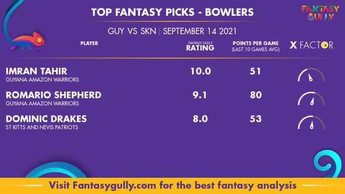 Top Fantasy Predictions for GUY vs SKN: गेंदबाज