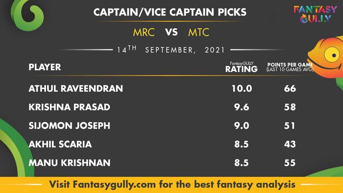 Top Fantasy Predictions for MRC vs MTC: कप्तान और उपकप्तान