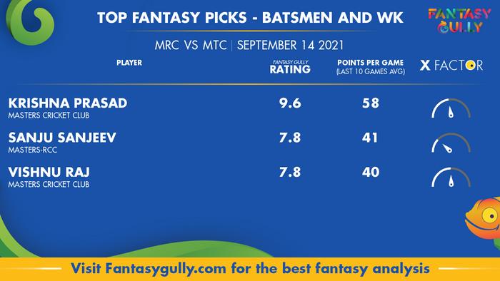 Top Fantasy Predictions for MRC vs MTC: बल्लेबाज और विकेटकीपर