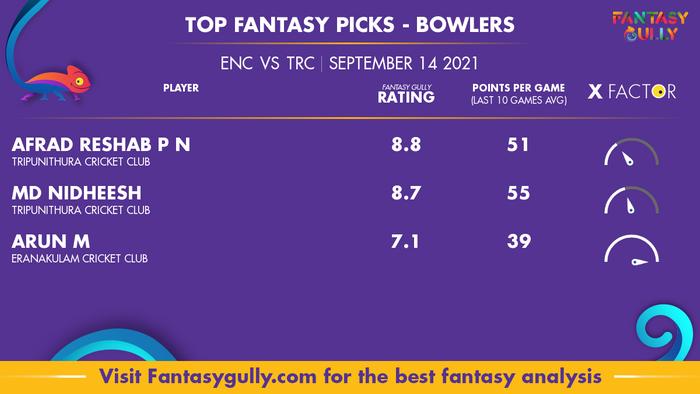 Top Fantasy Predictions for ENC vs TRC: गेंदबाज