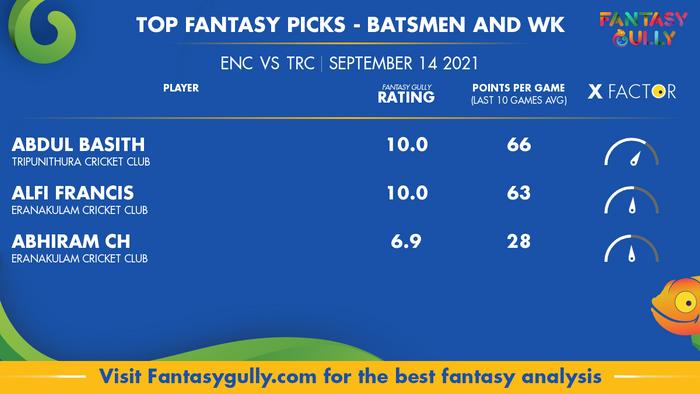 Top Fantasy Predictions for ENC vs TRC: बल्लेबाज और विकेटकीपर