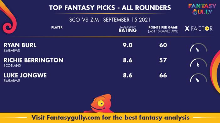 Top Fantasy Predictions for SCO vs ZIM: ऑल राउंडर