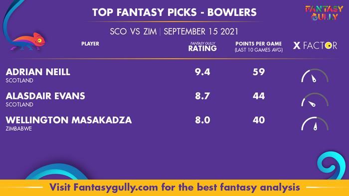 Top Fantasy Predictions for SCO vs ZIM: गेंदबाज