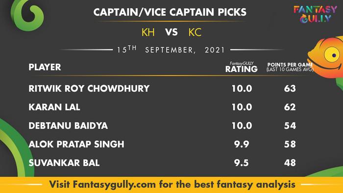Top Fantasy Predictions for KH vs KC: कप्तान और उपकप्तान