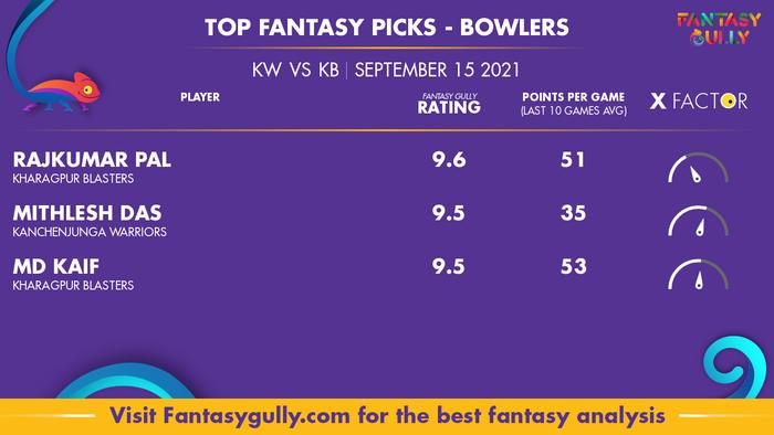 Top Fantasy Predictions for KW vs KB: गेंदबाज