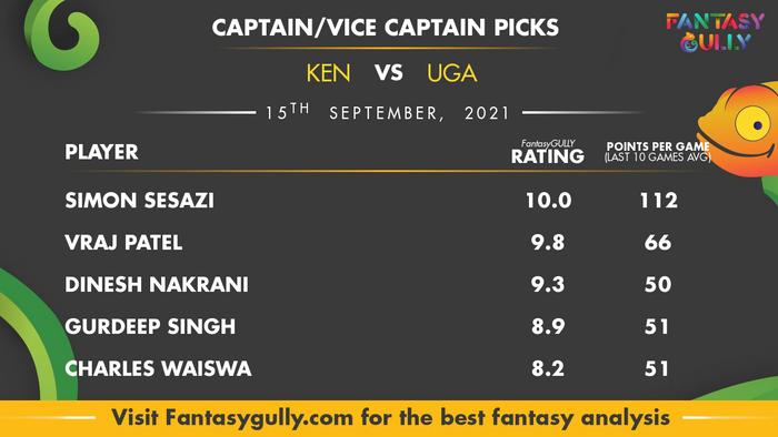 Top Fantasy Predictions for KEN vs UGA: कप्तान और उपकप्तान