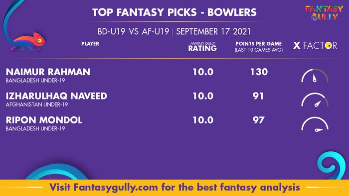 Top Fantasy Predictions for BD-U19 vs AF-U19: गेंदबाज