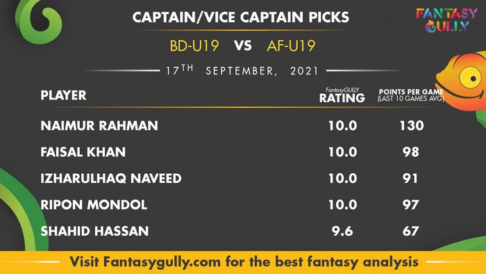 Top Fantasy Predictions for BD-U19 vs AF-U19: कप्तान और उपकप्तान