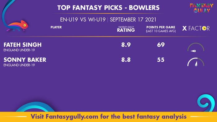 Top Fantasy Predictions for EN-U19 vs WI-U19: गेंदबाज