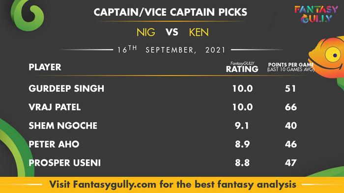Top Fantasy Predictions for NIG vs KEN: कप्तान और उपकप्तान