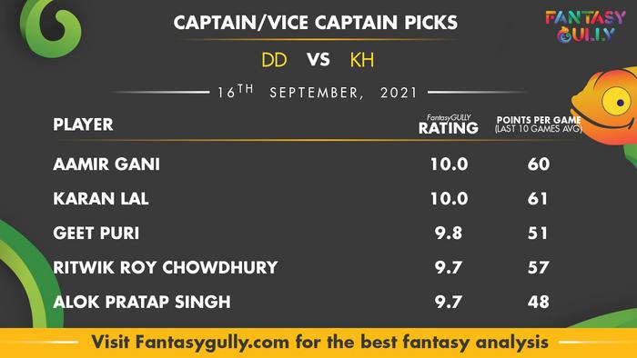 Top Fantasy Predictions for DD vs KH: कप्तान और उपकप्तान