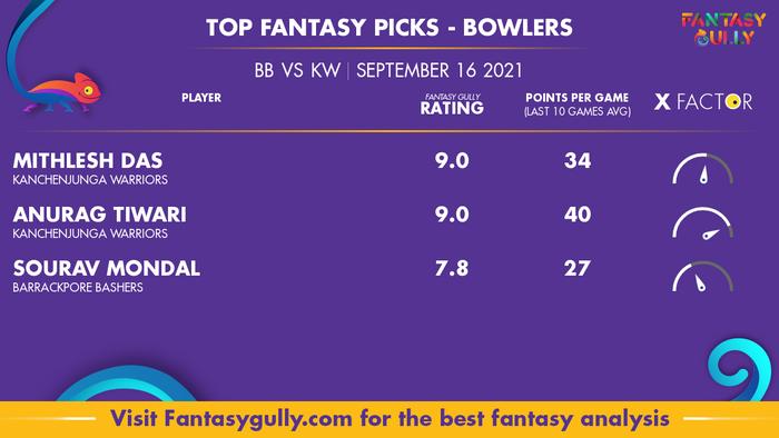 Top Fantasy Predictions for BB vs KW: गेंदबाज