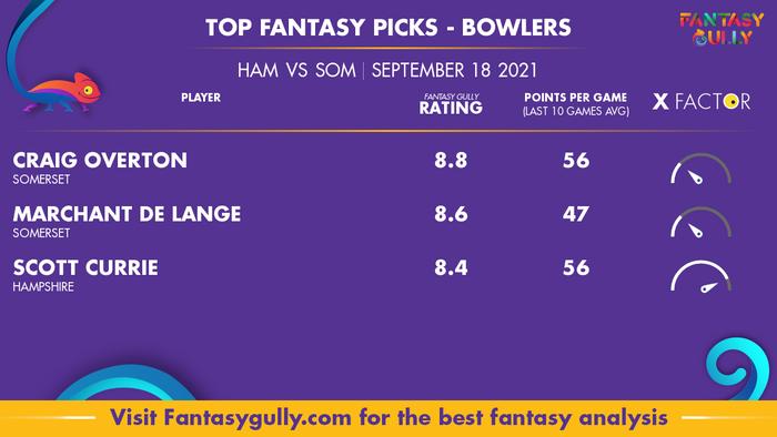 Top Fantasy Predictions for HAM vs SOM: गेंदबाज