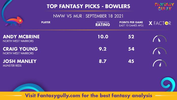 Top Fantasy Predictions for NWW vs MUR: गेंदबाज