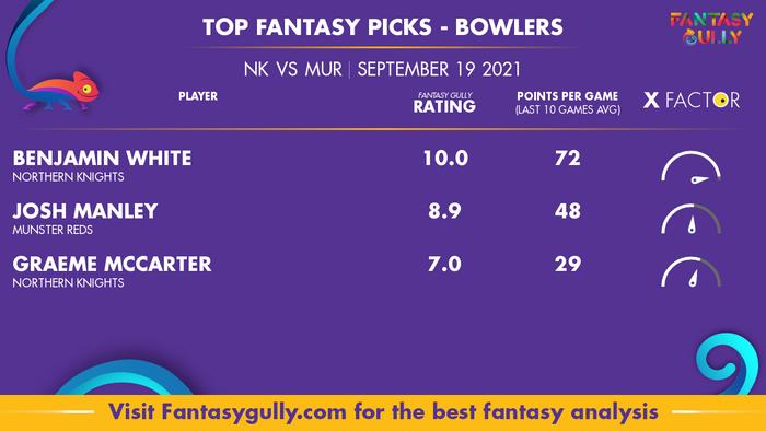 Top Fantasy Predictions for NK vs MUR: गेंदबाज