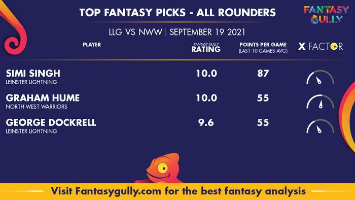 Top Fantasy Predictions for LLG vs NWW: ऑल राउंडर