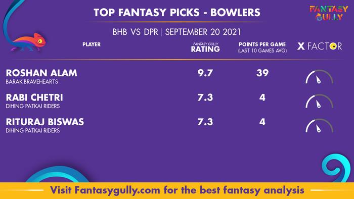 Top Fantasy Predictions for BHB vs DPR: गेंदबाज