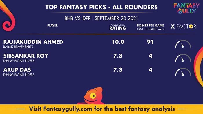 Top Fantasy Predictions for BHB vs DPR: ऑल राउंडर