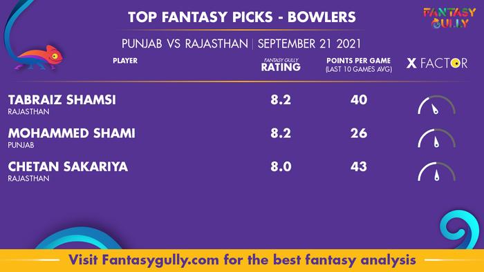 Top Fantasy Predictions for PBKS vs RR: गेंदबाज