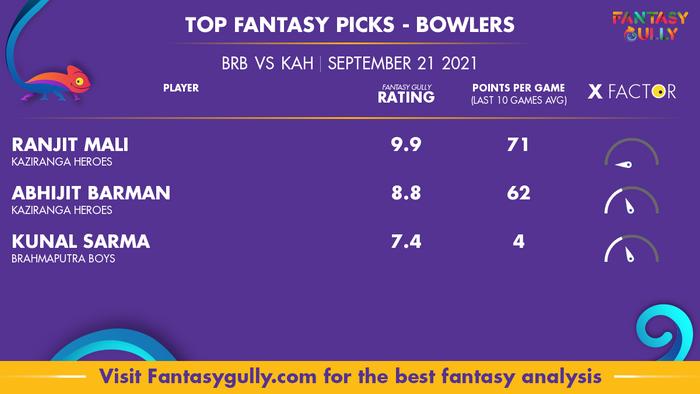 Top Fantasy Predictions for BRB vs KAH: गेंदबाज