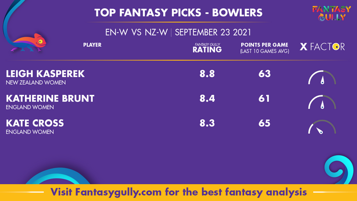 Top Fantasy Predictions for EN-W vs NZ-W: गेंदबाज