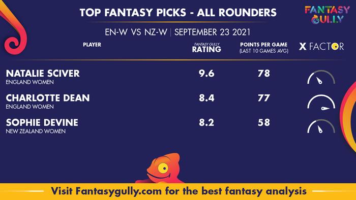 Top Fantasy Predictions for EN-W vs NZ-W: ऑल राउंडर