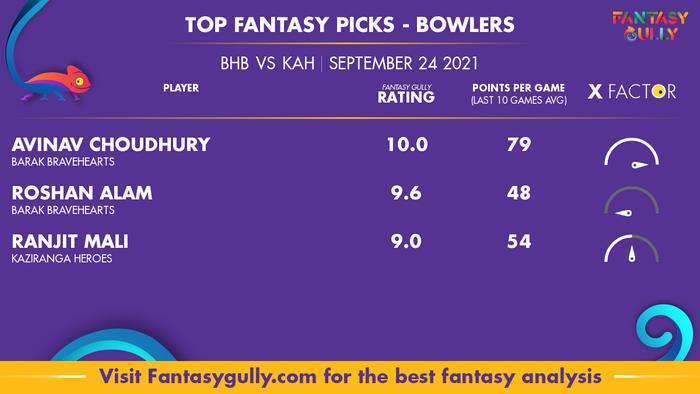 Top Fantasy Predictions for BHB vs KAH: गेंदबाज