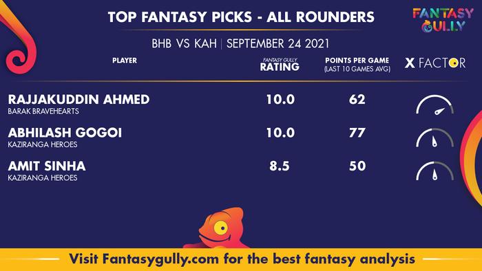 Top Fantasy Predictions for BHB vs KAH: ऑल राउंडर