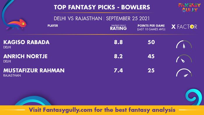 Top Fantasy Predictions for DC vs RR: गेंदबाज