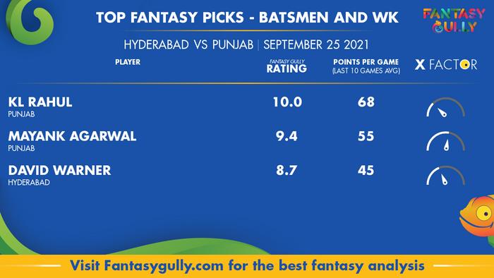 Top Fantasy Predictions for SRH vs PBKS: बल्लेबाज और विकेटकीपर
