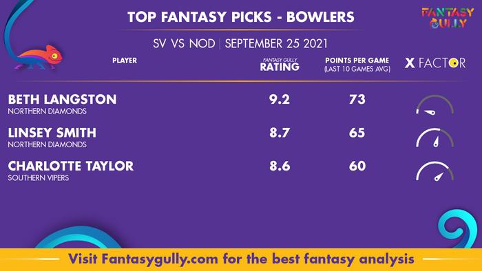 Top Fantasy Predictions for SV vs NOD: गेंदबाज