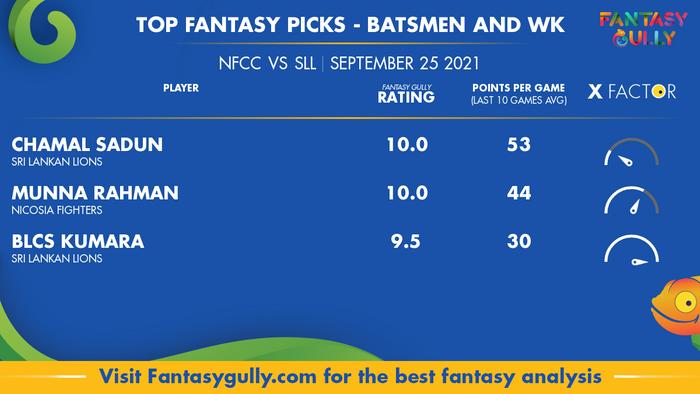 Top Fantasy Predictions for NFCC vs SLL: बल्लेबाज और विकेटकीपर