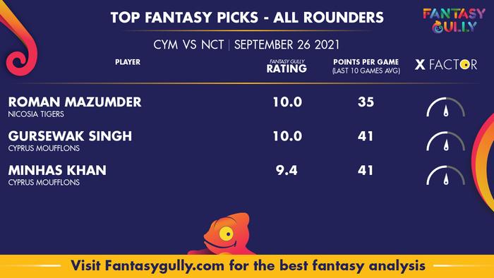 Top Fantasy Predictions for CYM vs NCT: ऑल राउंडर