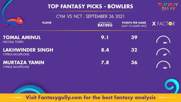 Top Fantasy Predictions for CYM vs NCT: गेंदबाज