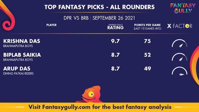 Top Fantasy Predictions for DPR vs BRB: ऑल राउंडर