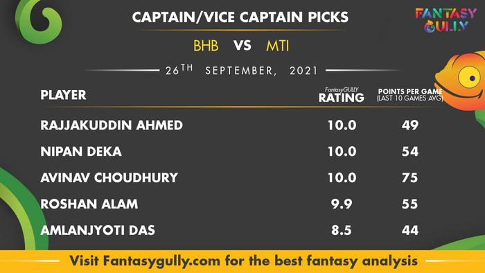 Top Fantasy Predictions for BHB vs MTI: कप्तान और उपकप्तान