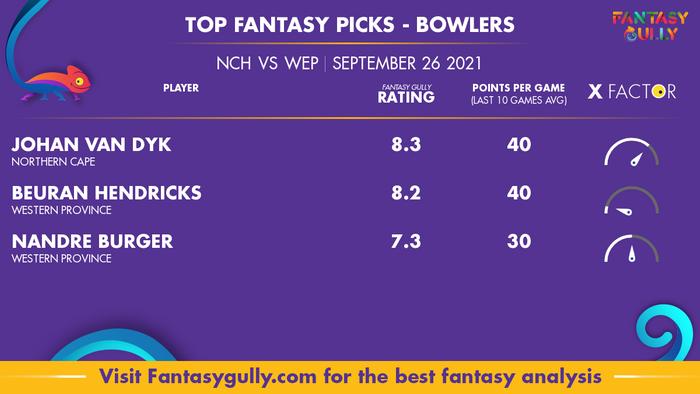 Top Fantasy Predictions for NCH vs WEP: गेंदबाज