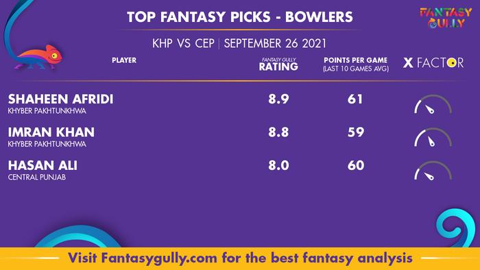 Top Fantasy Predictions for KHP vs CEP: गेंदबाज