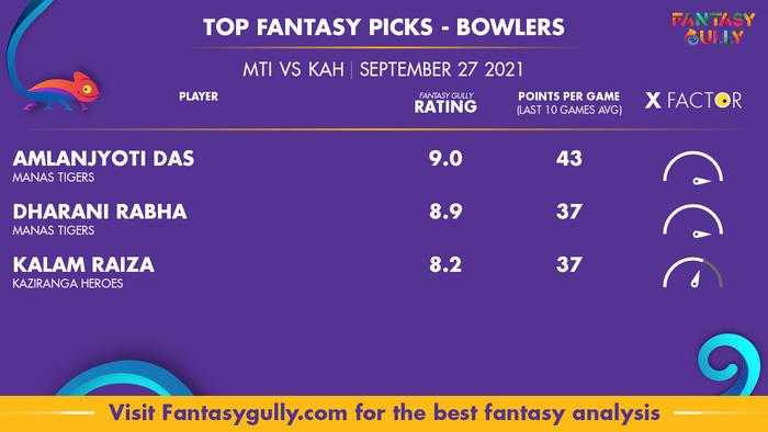 Top Fantasy Predictions for MTI vs KAH: गेंदबाज