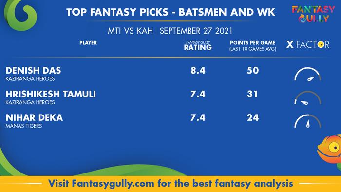 Top Fantasy Predictions for MTI vs KAH: बल्लेबाज और विकेटकीपर