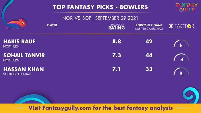 Top Fantasy Predictions for NOR vs SOP: गेंदबाज