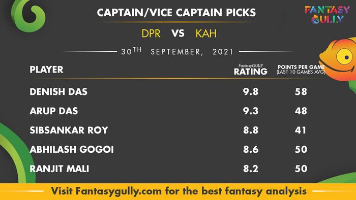 Top Fantasy Predictions for DPR vs KAH: कप्तान और उपकप्तान